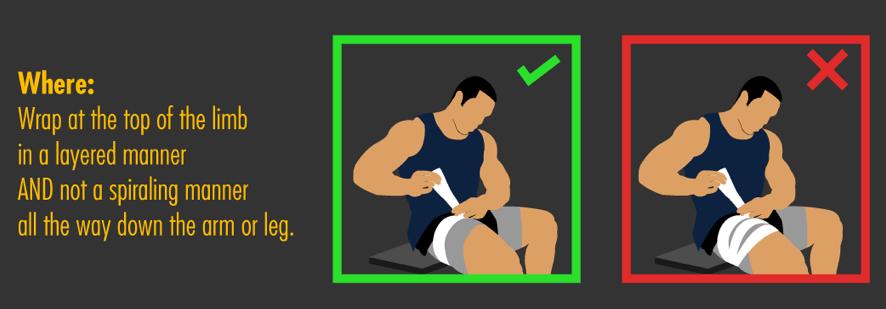 kaatsu-wrap-position