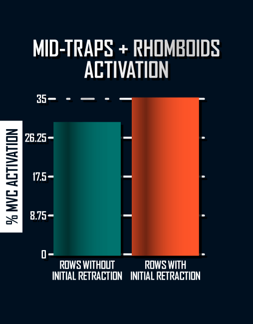 mid-traps-and-rhomboids