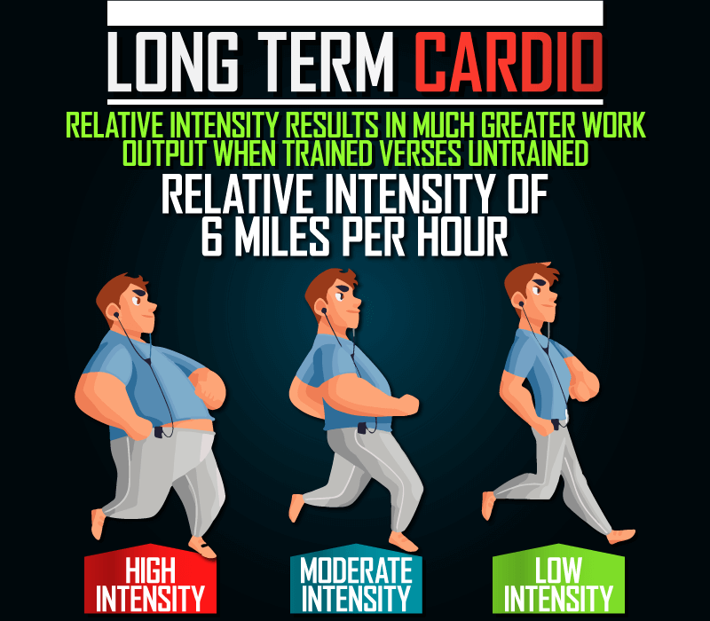 cardio-benefits-with-training