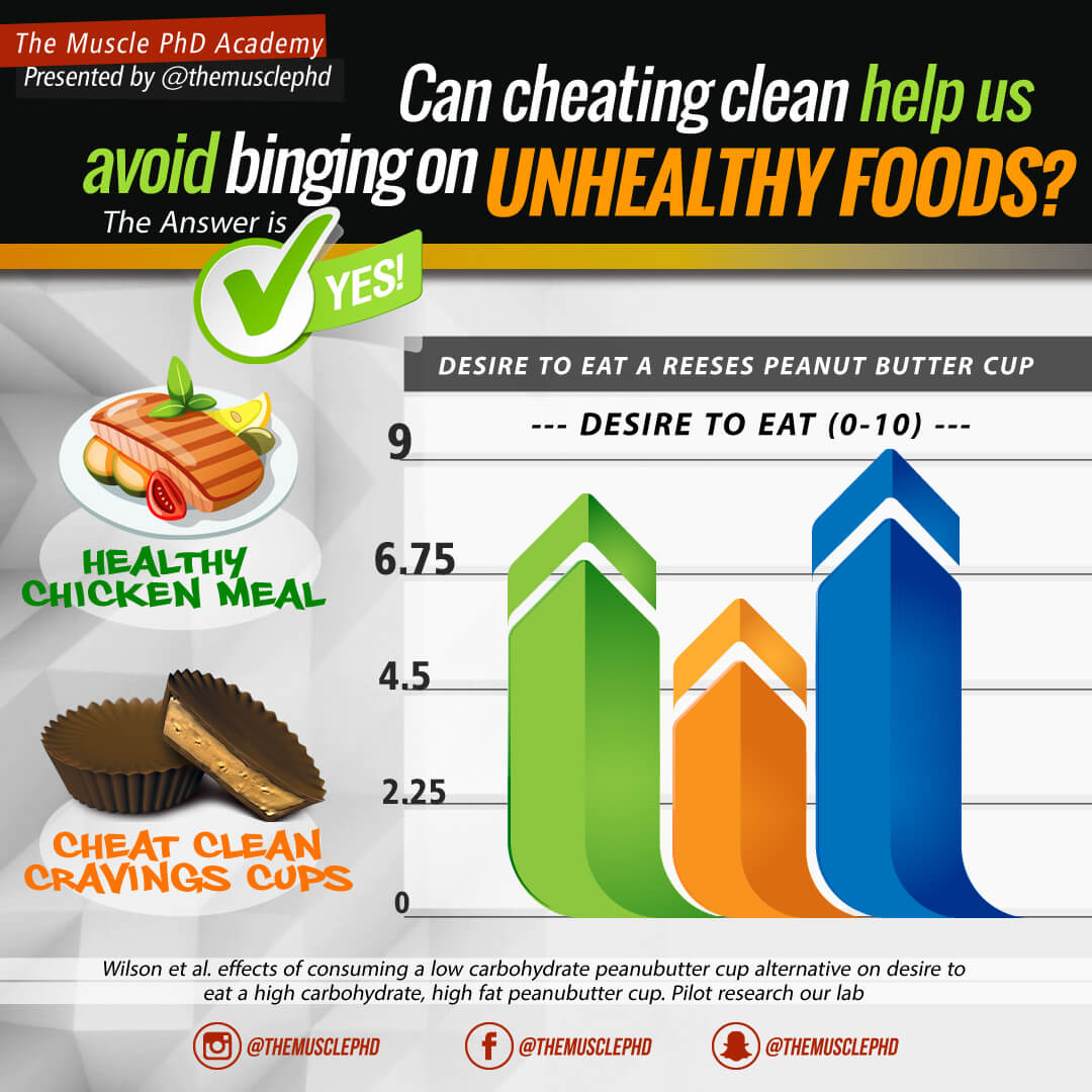 cheating-clean