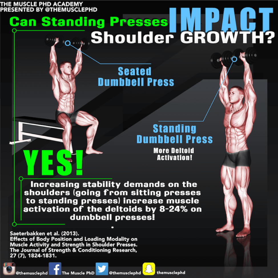 standing-vs-shoulder-press