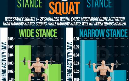 4116c89f5e340c Wide Stance vs Narrow Stance Squats