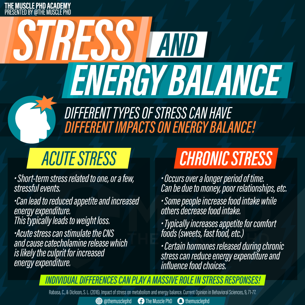 Stress and Energy Balance
