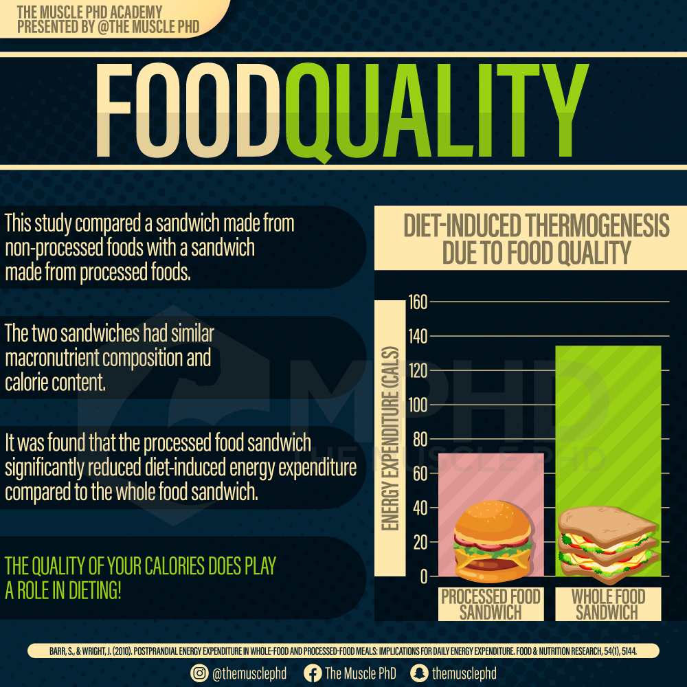 Food Quality and Energy Balance
